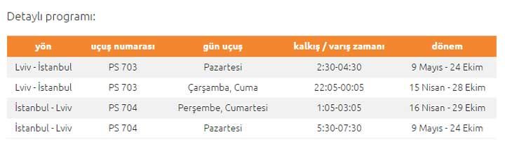 UIA_Lviv_Istanbul-1