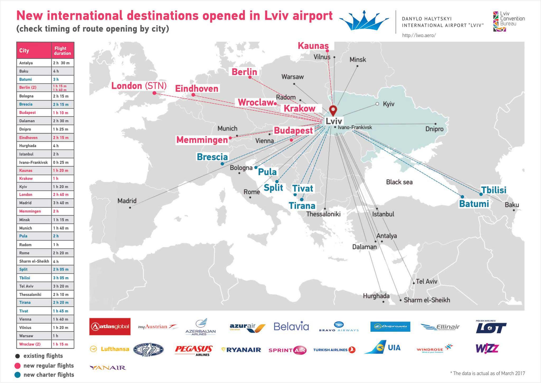 Lviv Uçuş Noktaları, Pegasus Airlines Lviv, Atlas Global Lviv, TurkishAirLines Lviv, Lviv İstanbul, Lviv Dalaman, Lviv Antalya, Lviv Kiev, Lviv Uçuş Noktaları, Lviv den nerelere uçak var, Lviv Türkiye Uçuş Noktaları, Lviv e Direk uçuş Noktaları, Lviv Hava Limanı